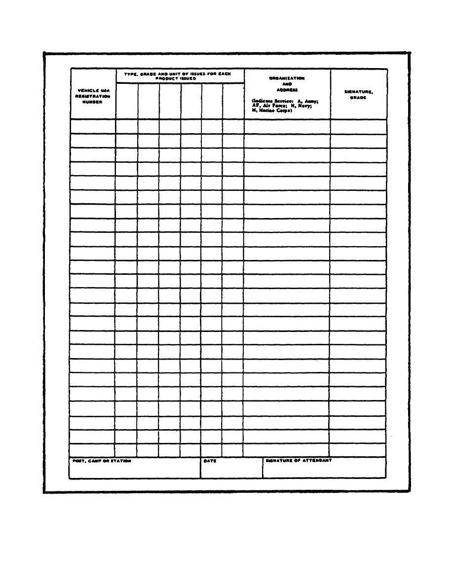 Figure 5-1. Daily Issues of Petroleum Products, DA Form 3643 (Reverse)