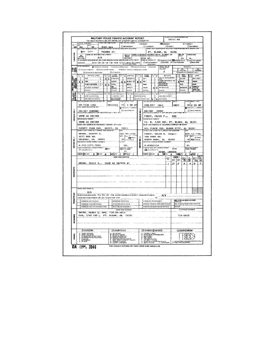 police traffic incident report - Acur.lunamedia.co